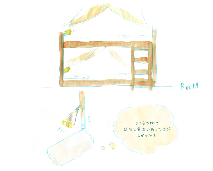 遊山ゲストハウスの部屋