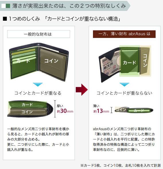 薄い財布 abrAsus メンズ ポケットの中で快適な薄型二つ折り~アブラサス SUPER CLASSIC