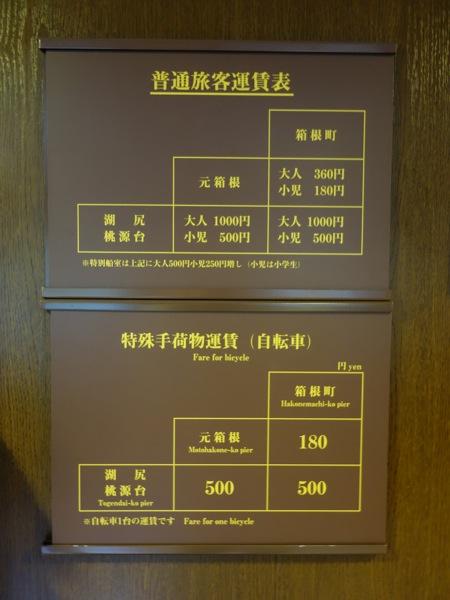 箱根海賊船の運賃表