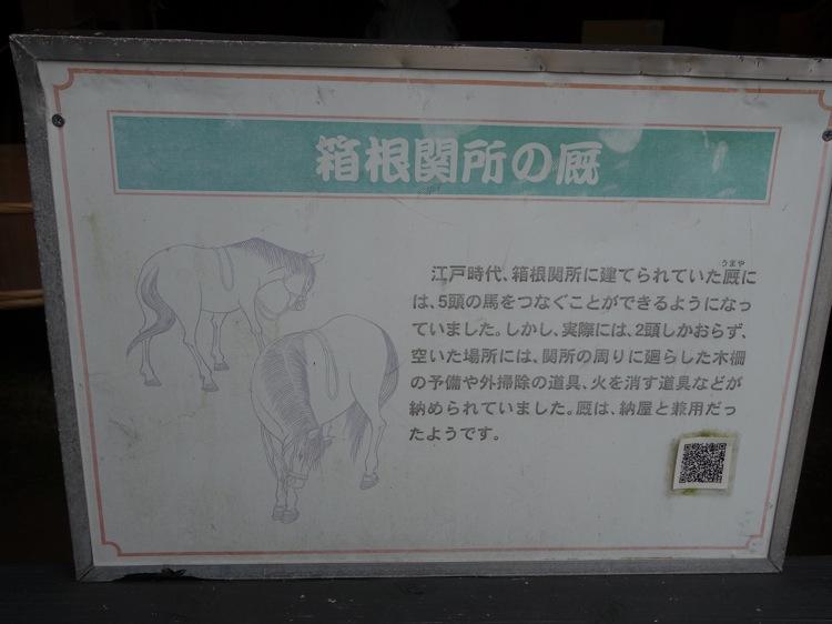 箱根関所の厩(うまや)についての案内