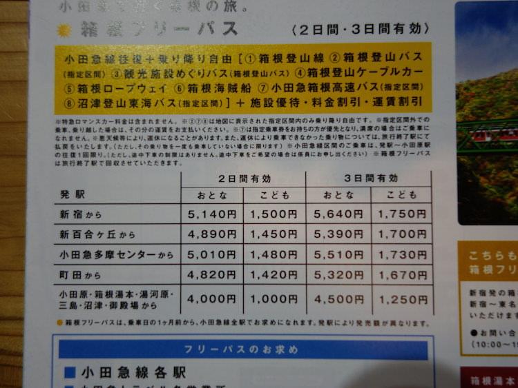 箱根フリーパスの料金体系