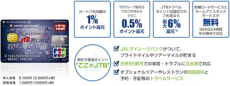 JTB旅カード JMB
