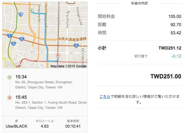 Uberを台湾で使った
