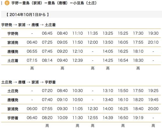 宇野、土佐から豊島へのフェリー時刻表